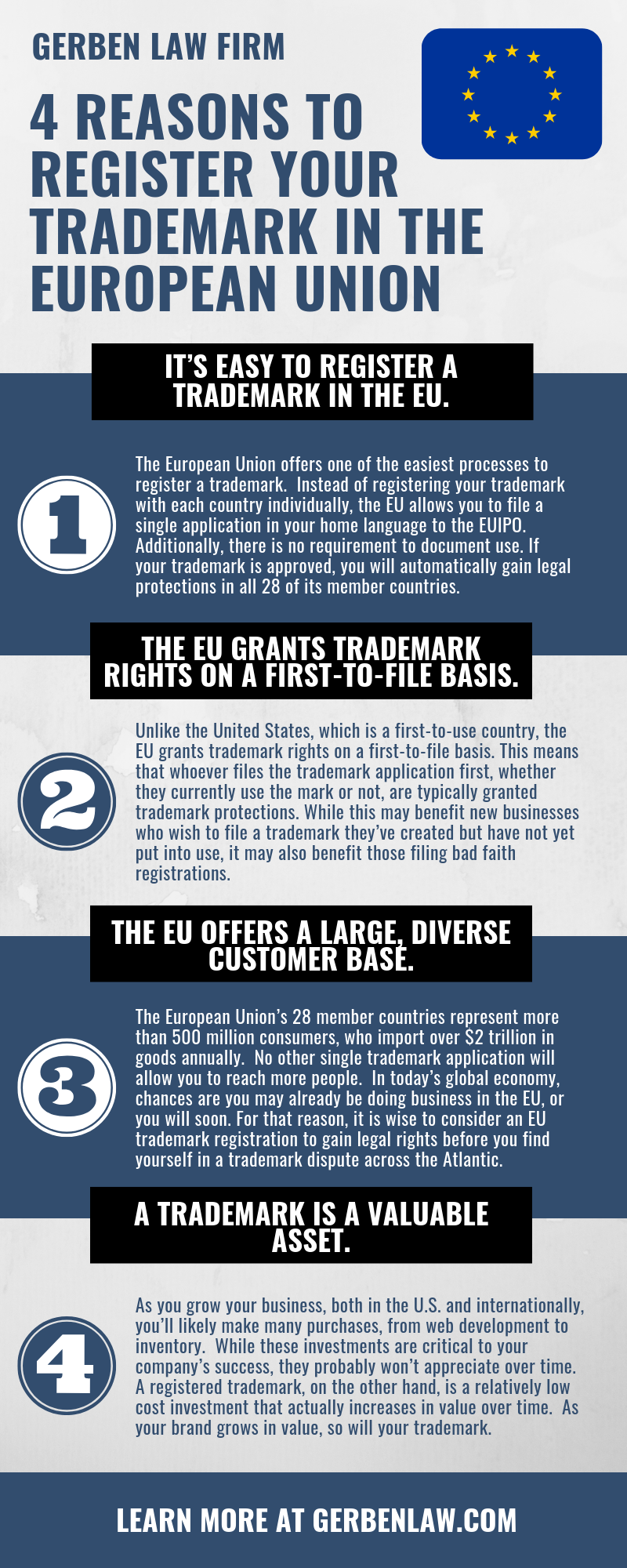 4 reasons to register your trademark in the European Union.