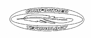 COMFORTRED TECHNOLOGY